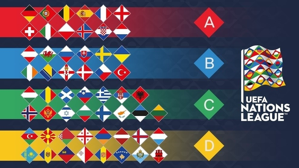 UEFA Nations League: Croatia update